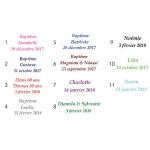 48 Etiquettes personnalisées (planche A4)